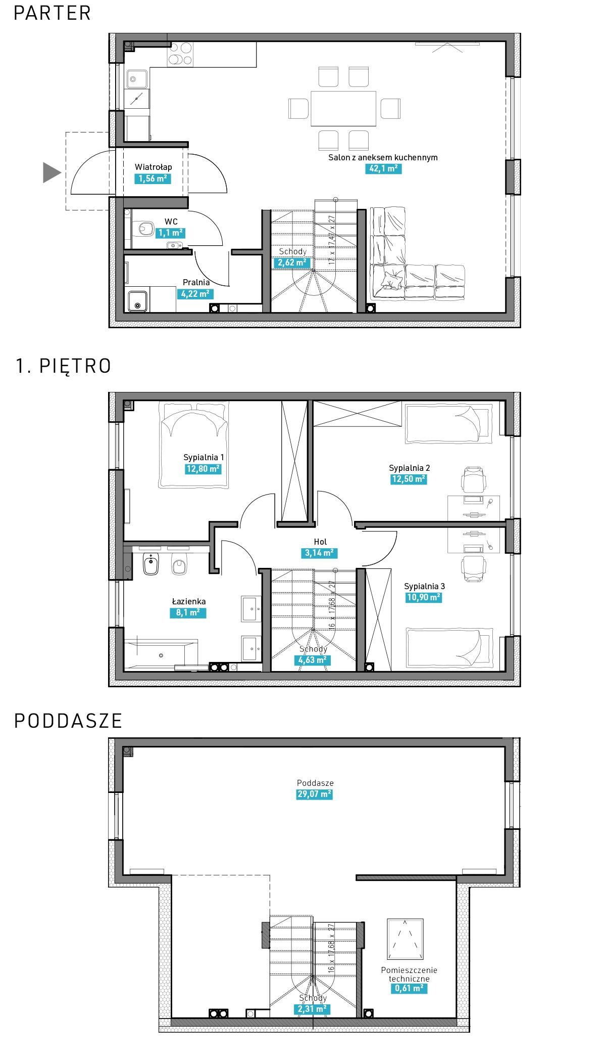 Dom B2